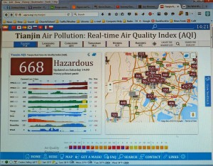 HIghest Pollution so far